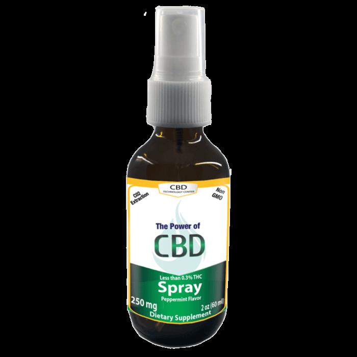 cbd spray 250